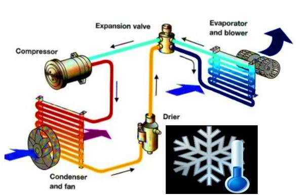 compressor-de-manutencao-instalacao