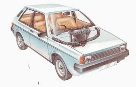 funcionamento-basico-sistema-ar-condicionado-automotivo-sp